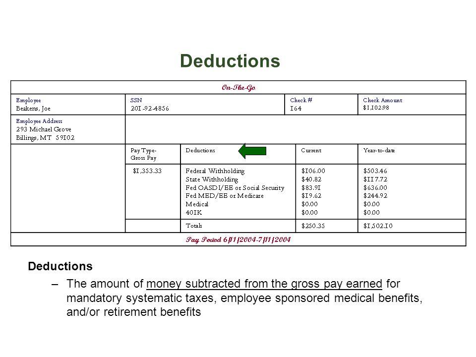 Deductions Deductions