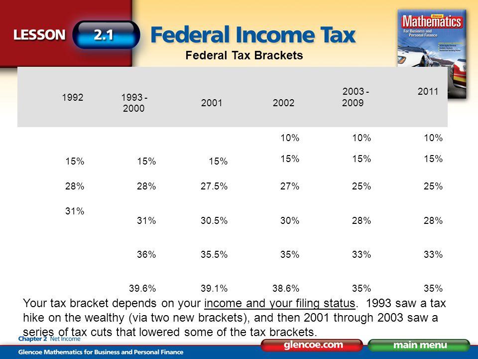 Federal Tax Brackets 1992. 1993 - 2000. 2001. 2002.