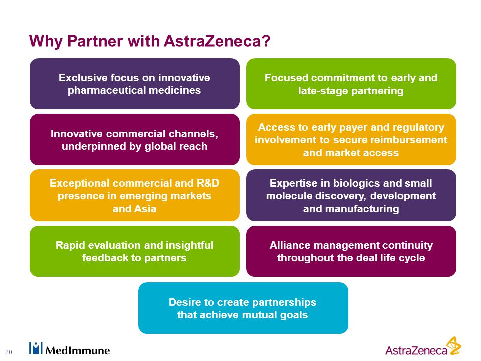 Why Partner with AstraZeneca