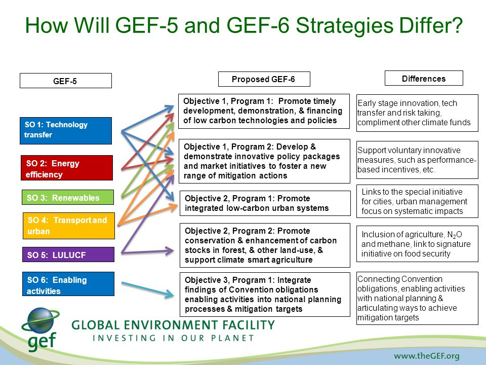 How Will GEF-5 and GEF-6 Strategies Differ