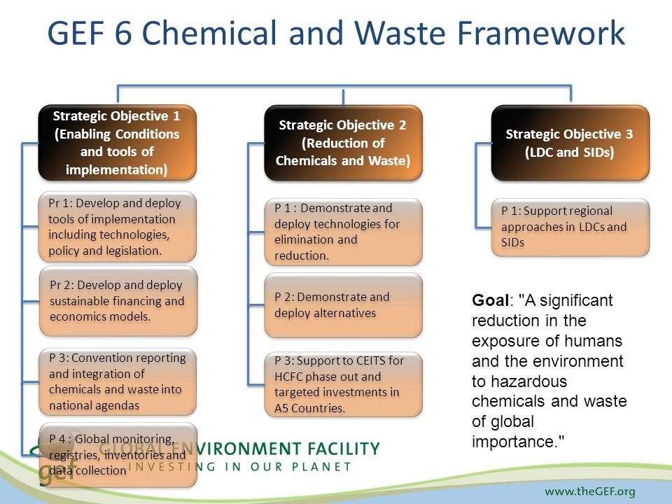 GEF 6 Chemical and Waste Framework