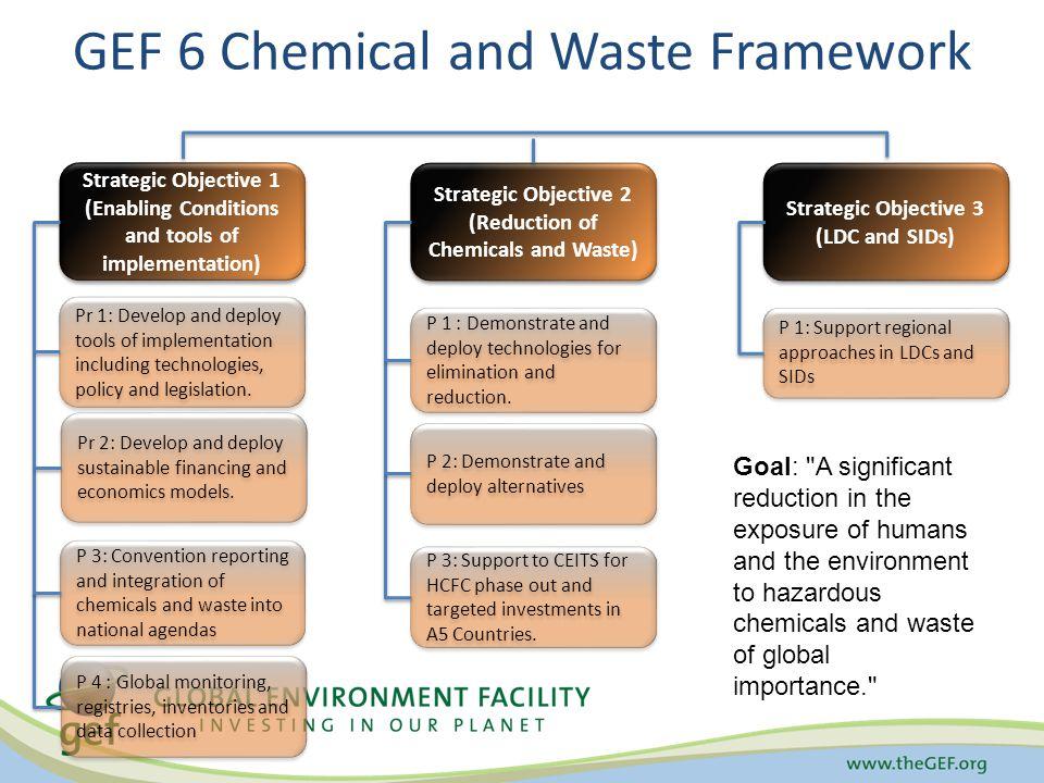 GEF 6 Chemical and Waste Framework
