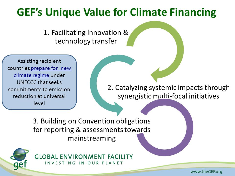 GEF's Unique Value for Climate Financing