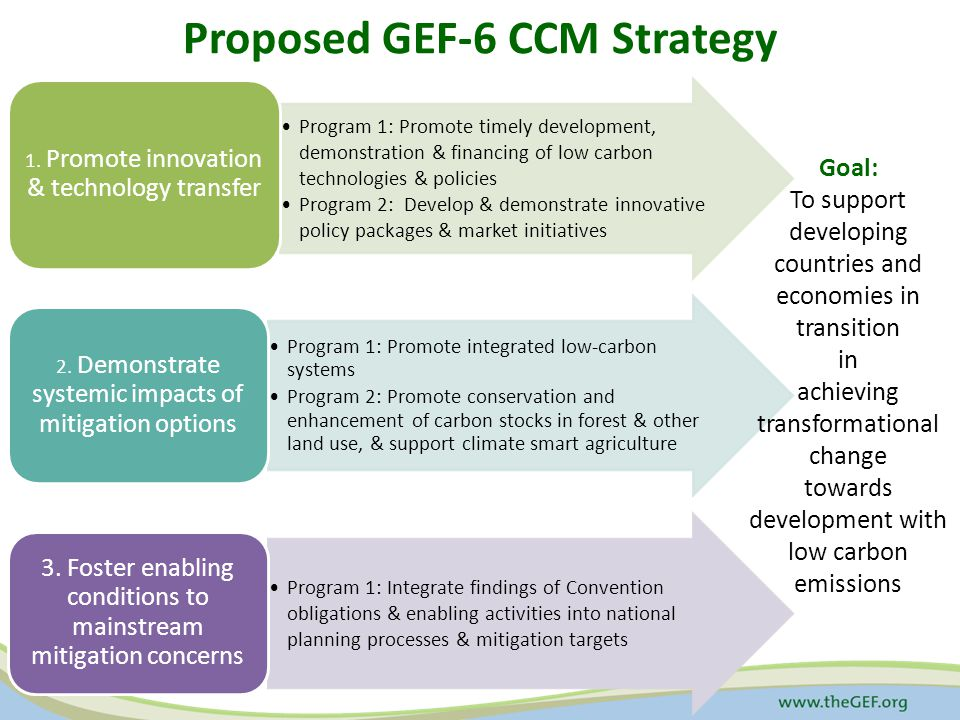 Proposed GEF-6 CCM Strategy