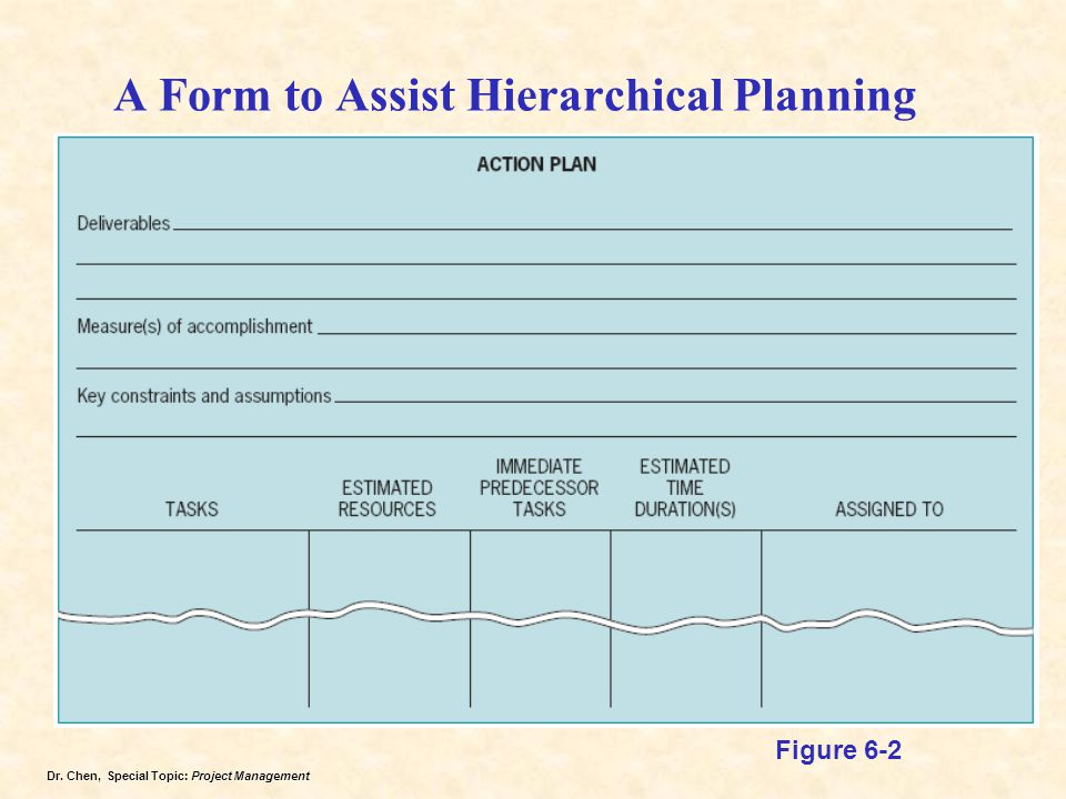 A Form to Assist Hierarchical Planning