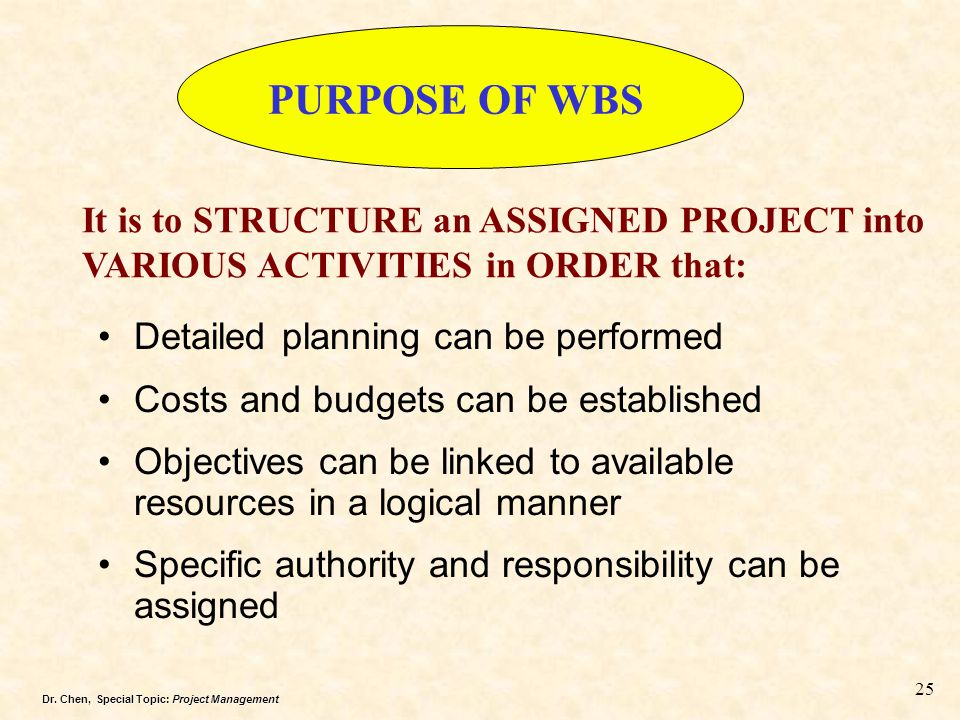 PURPOSE OF WBS It is to STRUCTURE an ASSIGNED PROJECT into VARIOUS ACTIVITIES in ORDER that: Detailed planning can be performed.