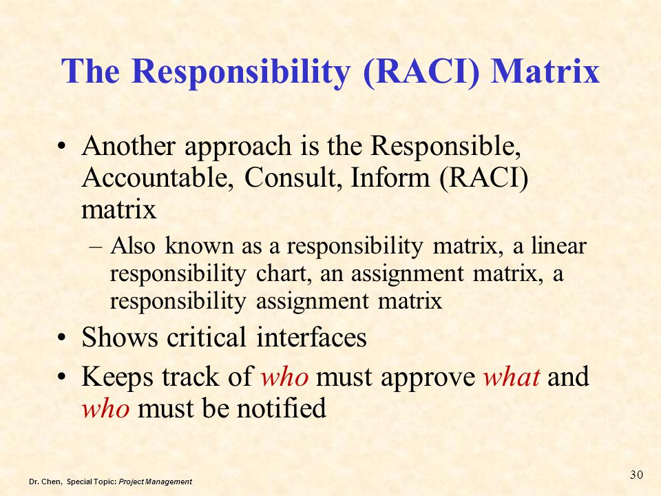 The Responsibility (RACI) Matrix