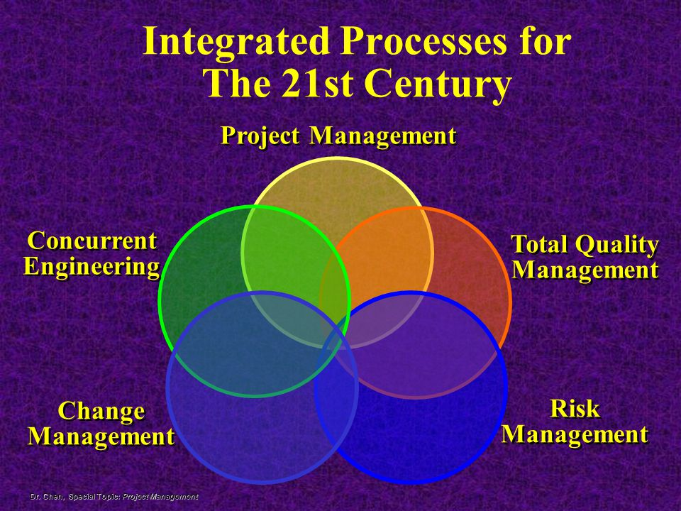 Integrated Processes for The 21st Century