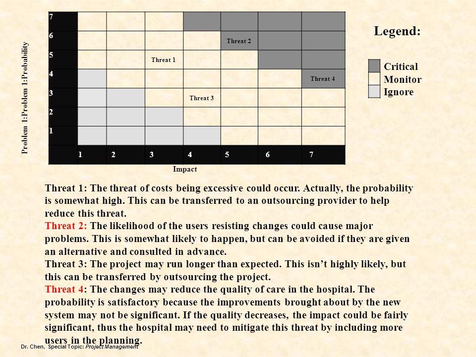 Problem 1:Problem 1:Probability