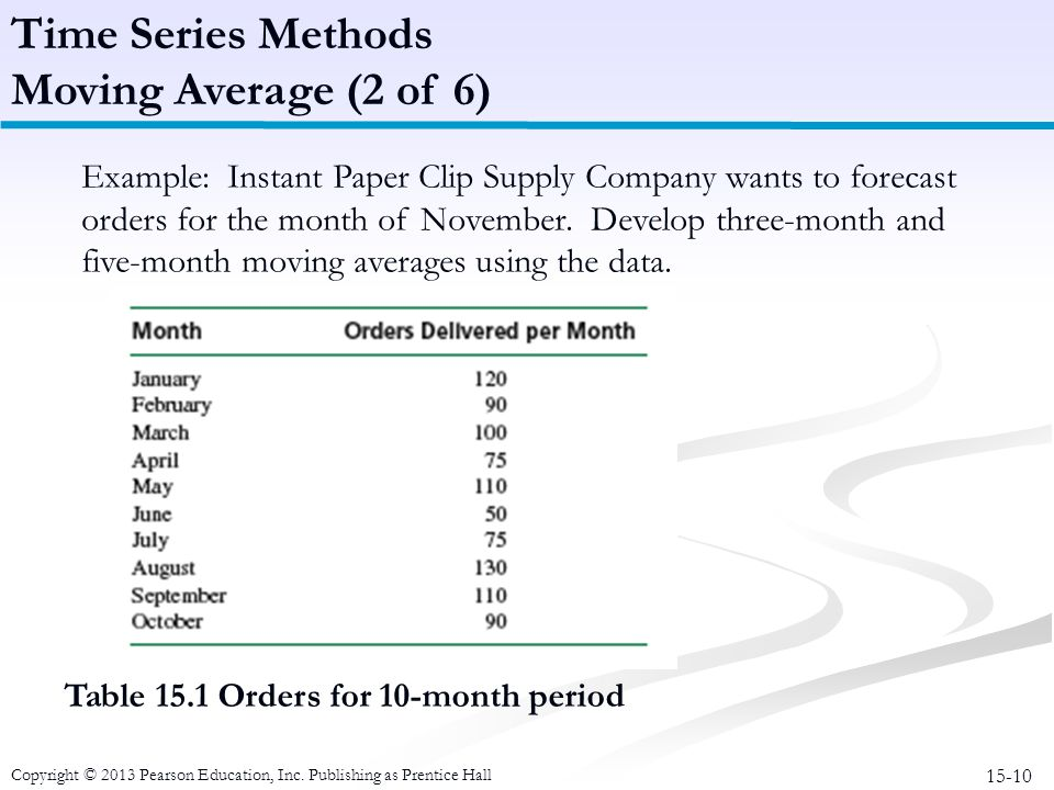 Time Series Methods Moving Average (2 of 6)