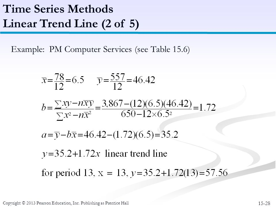 Time Series Methods Linear Trend Line (2 of 5)