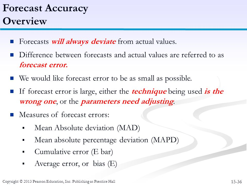 Forecast Accuracy Overview