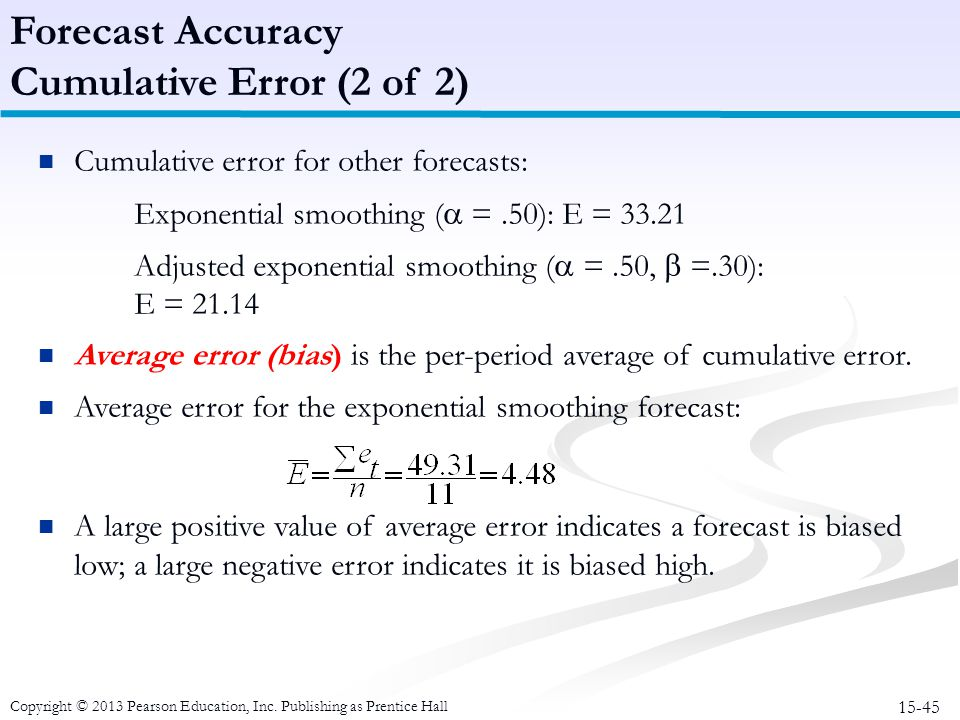 Forecast Accuracy Cumulative Error (2 of 2)