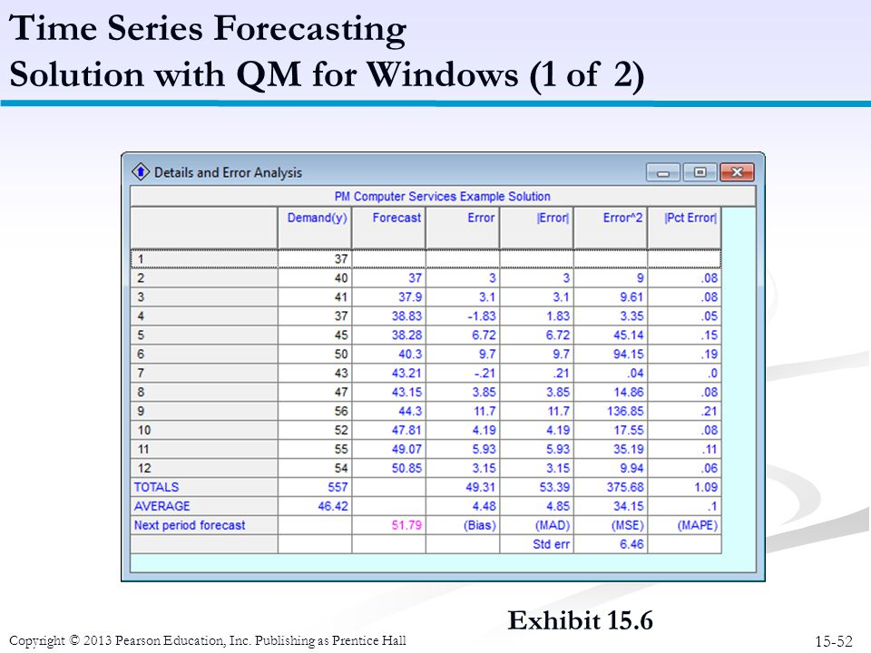 Time Series Forecasting Solution with QM for Windows (1 of 2)
