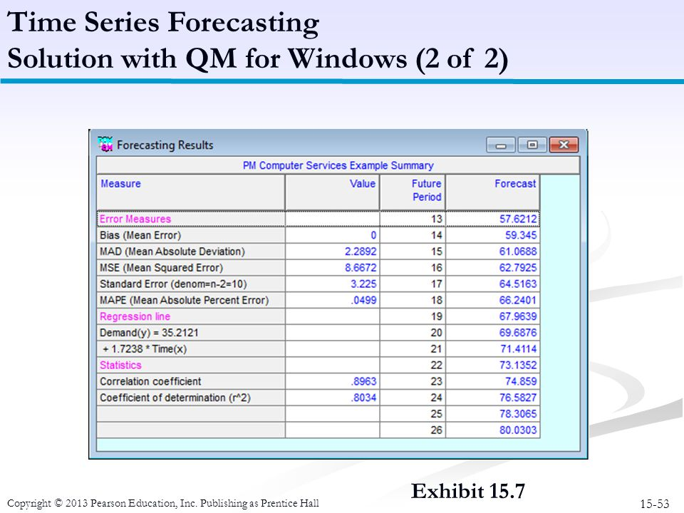 Time Series Forecasting Solution with QM for Windows (2 of 2)