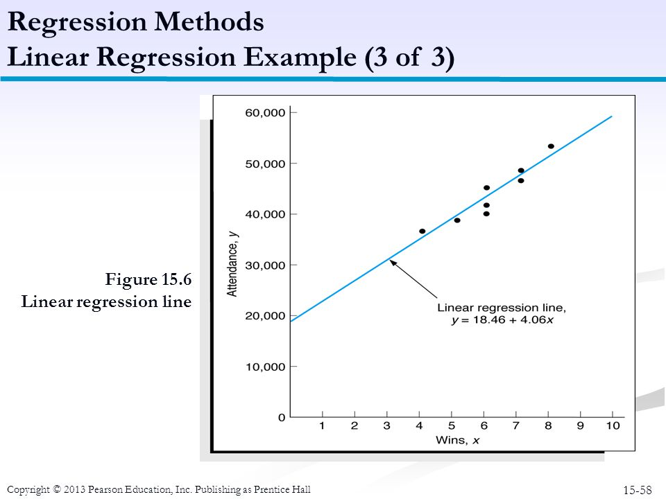Linear Regression Example (3 of 3)