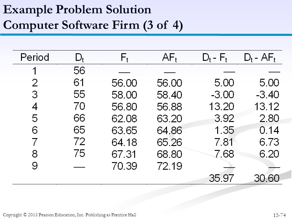Example Problem Solution Computer Software Firm (3 of 4)