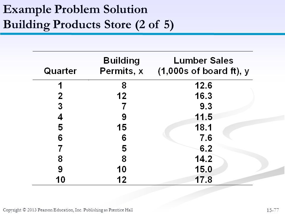Example Problem Solution Building Products Store (2 of 5)