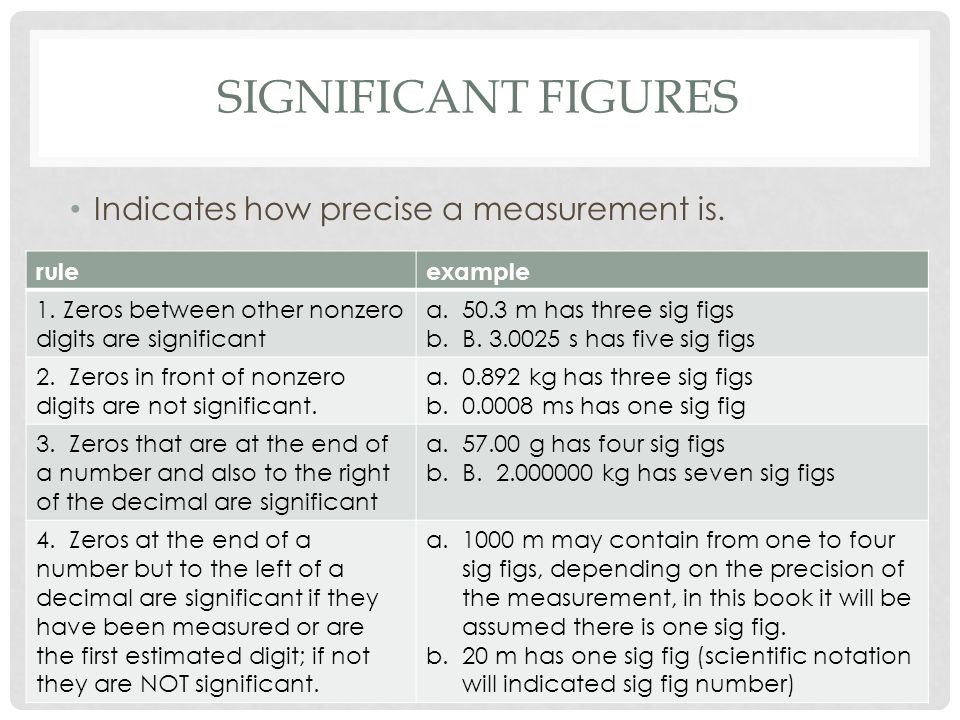 Significant Figures Indicates how precise a measurement is. rule