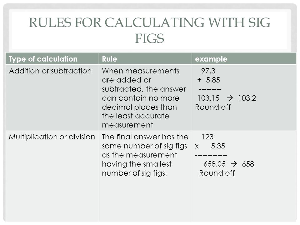 Rules for calculating with sig figs
