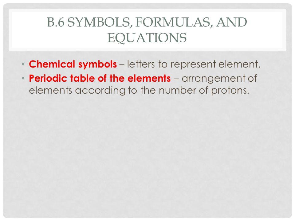 b.6 symbols, formulas, and equations