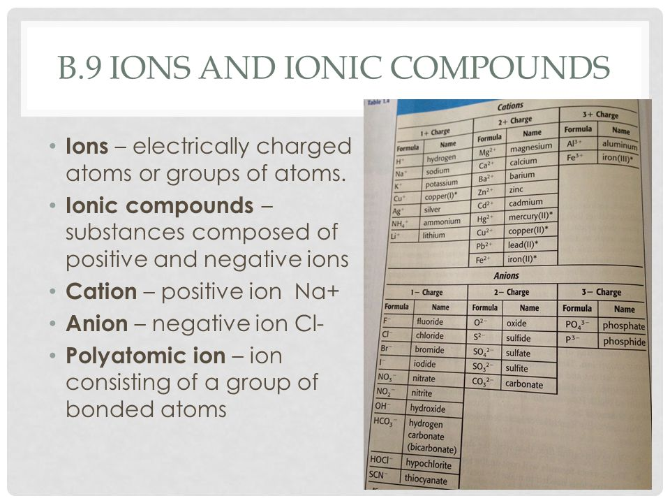 b.9 ions and ionic compounds