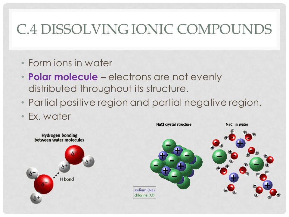 c.4 dissolving ionic compounds