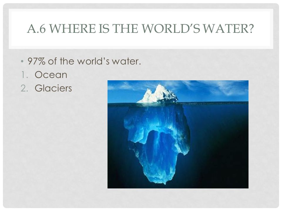 a.6 where is the world's water