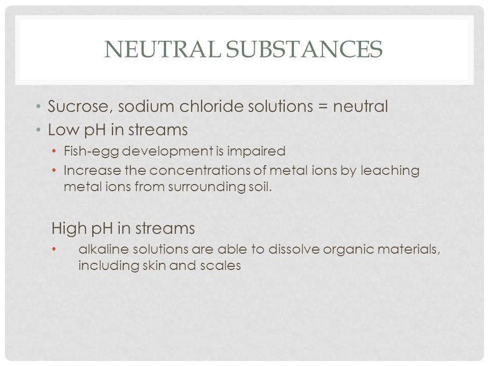 Neutral substances Sucrose, sodium chloride solutions = neutral