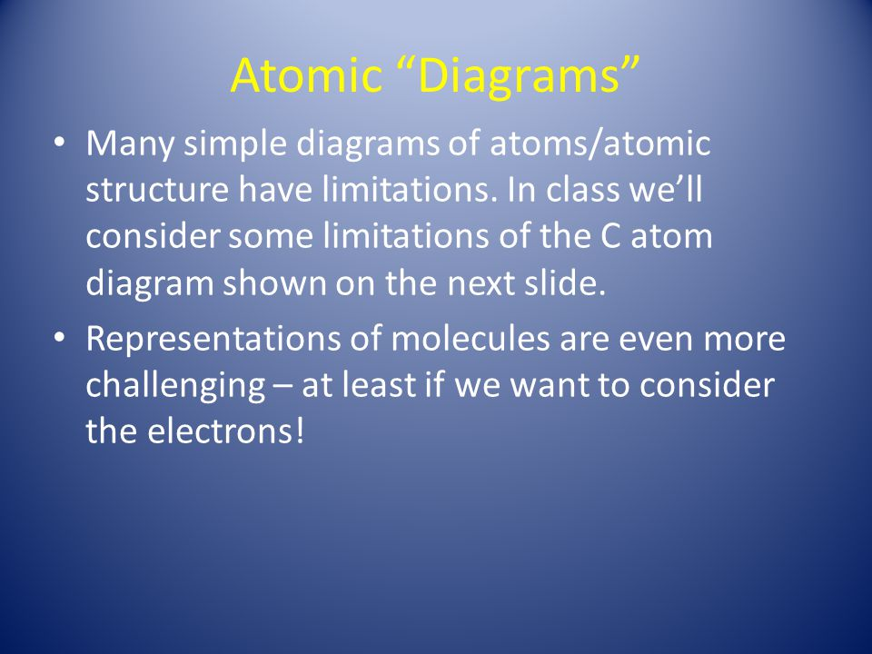 Atomic Diagrams