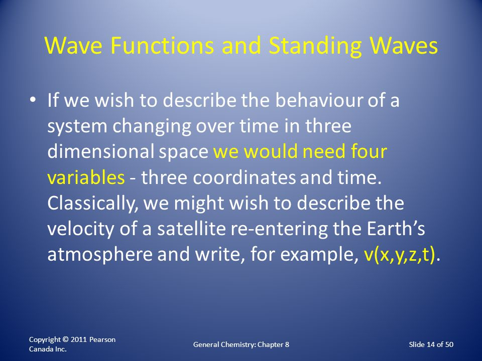 Wave Functions and Standing Waves