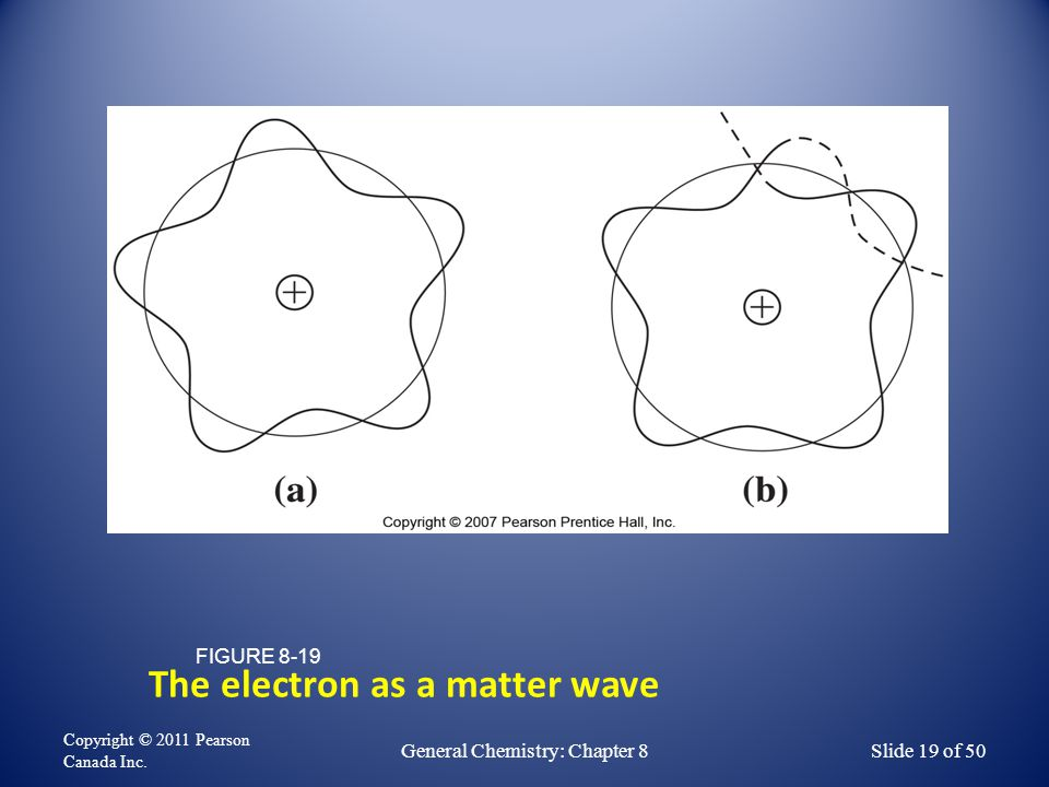 The electron as a matter wave