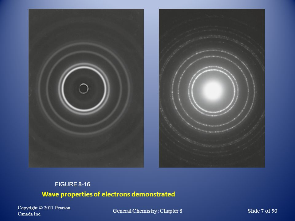 Wave properties of electrons demonstrated