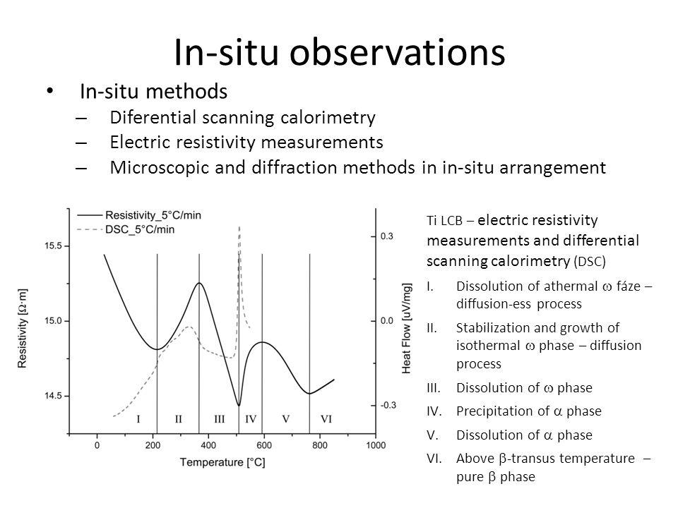 In-situ observations In-situ methods Diferential scanning calorimetry