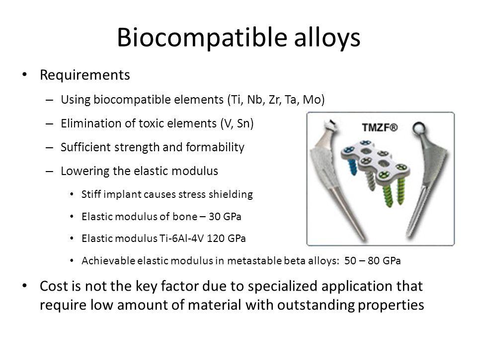 Biocompatible alloys Requirements