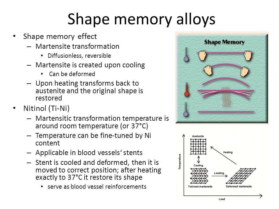 Shape memory alloys Shape memory effect Nitinol (Ti-Ni)
