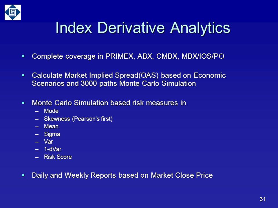 Index Derivative Analytics