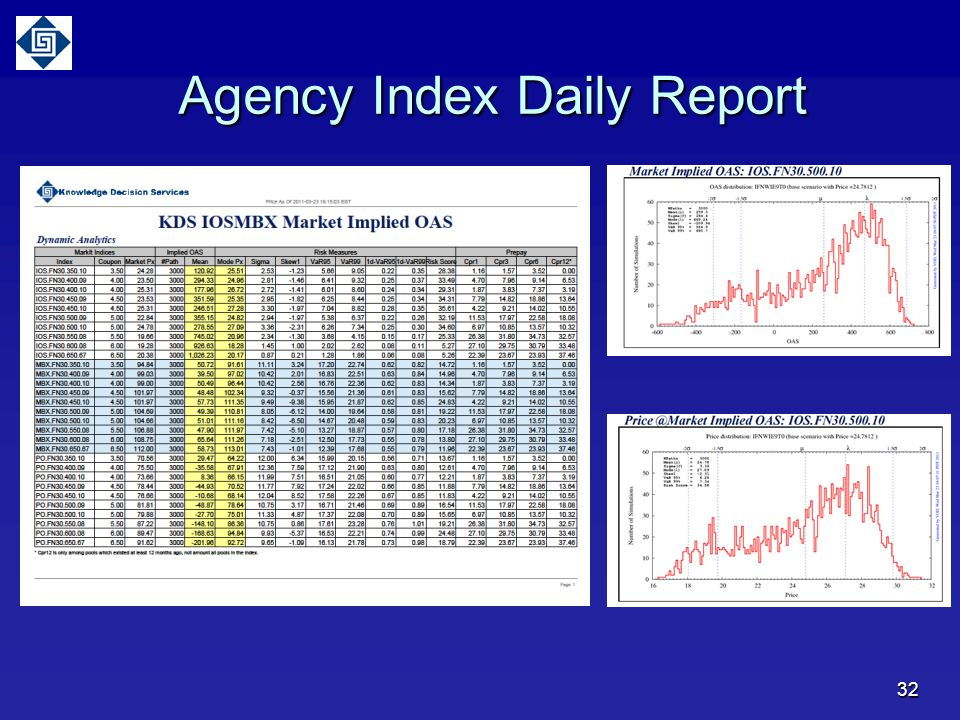 Agency Index Daily Report