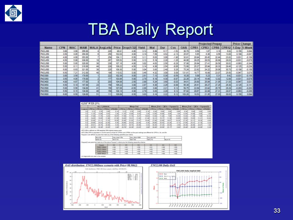TBA Daily Report
