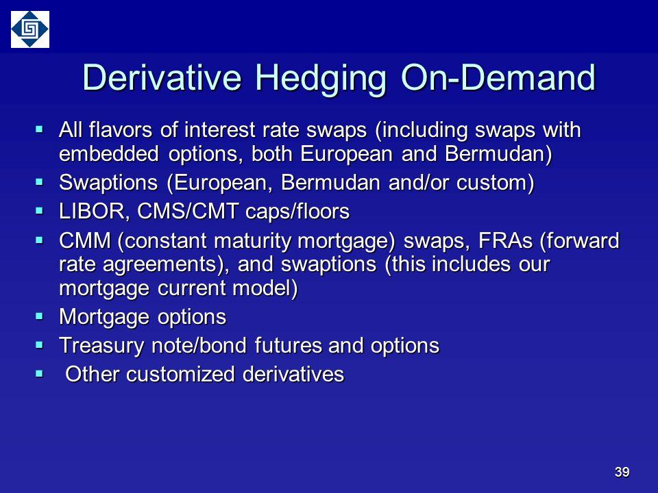 Derivative Hedging On-Demand