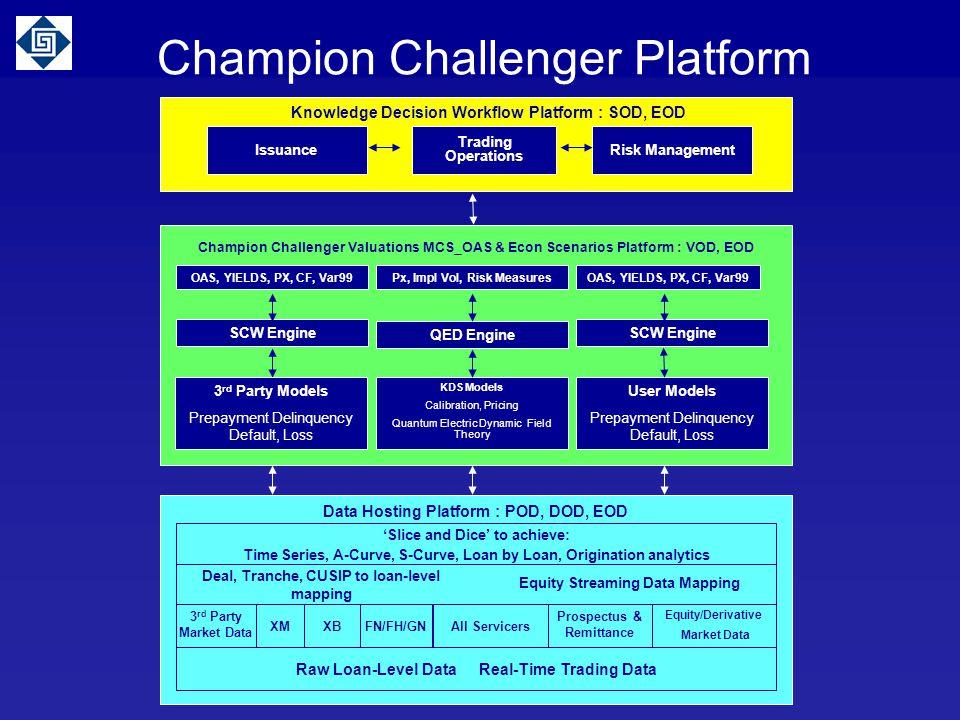 Champion Challenger Platform