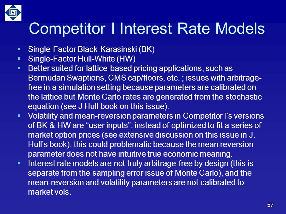 Competitor I Interest Rate Models