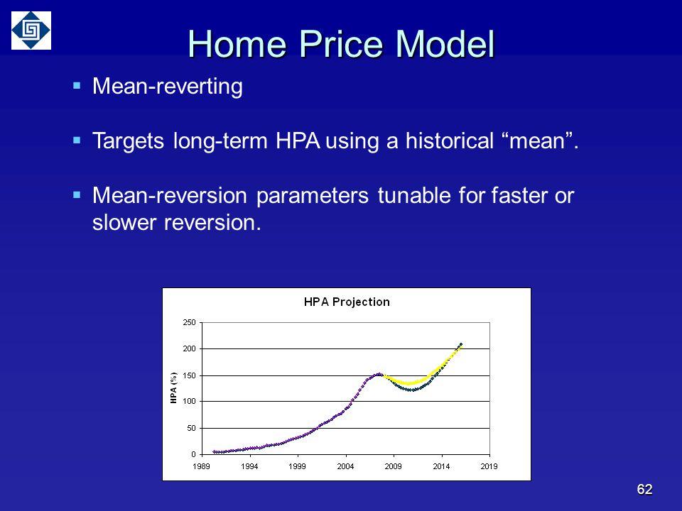 Home Price Model Mean-reverting