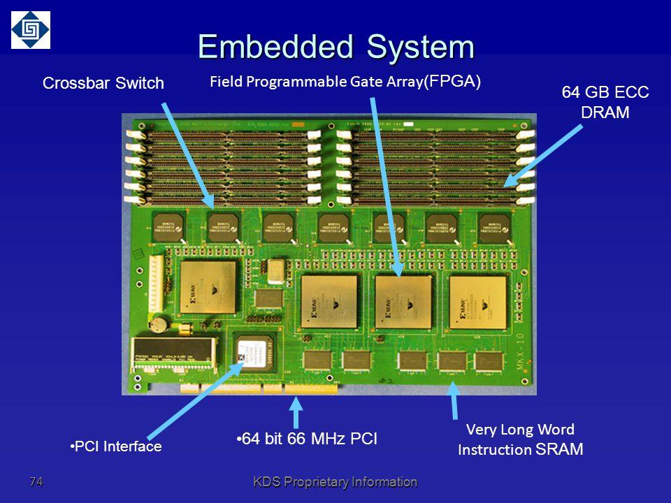 Embedded System Crossbar Switch Field Programmable Gate Array(FPGA)