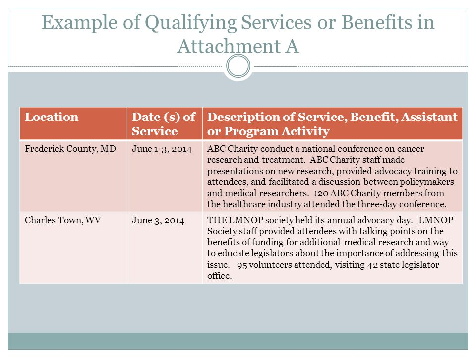 Example of Qualifying Services or Benefits in Attachment A