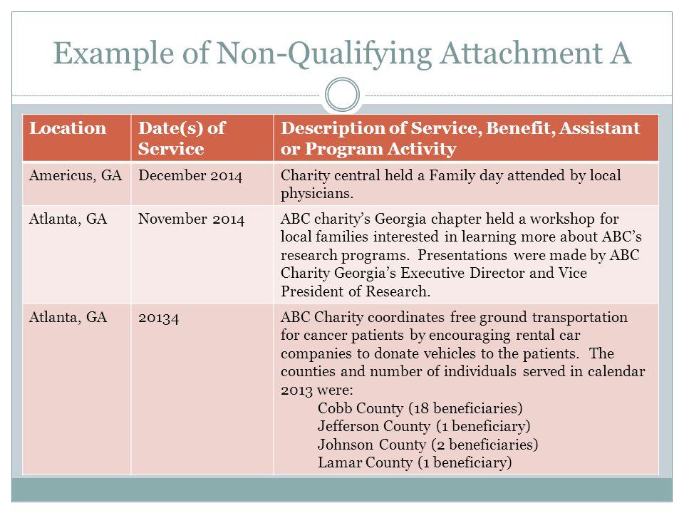 Example of Non-Qualifying Attachment A