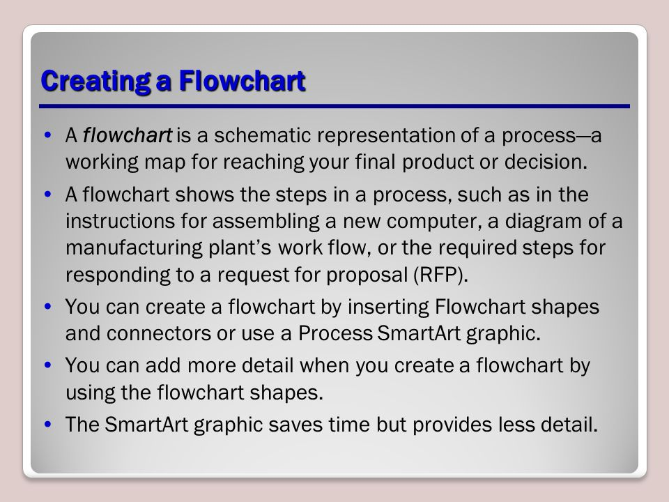 Creating a Flowchart A flowchart is a schematic representation of a process—a working map for reaching your final product or decision.