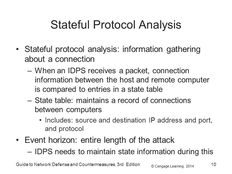Stateful Protocol Analysis