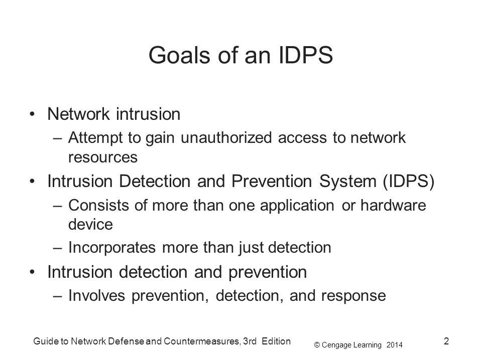 Goals of an IDPS Network intrusion