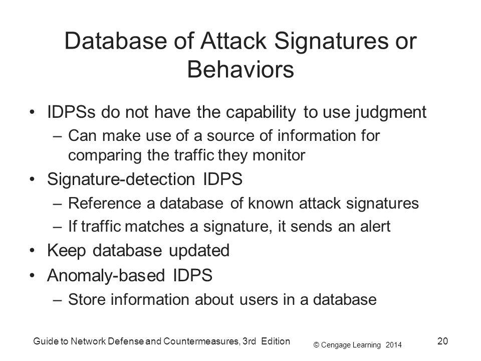Database of Attack Signatures or Behaviors